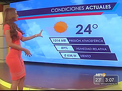 Mexicans surely know how to pick the forecast presenter!